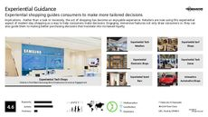 Retail Experience Trend Report Research Insight 6