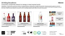 Healthy Dessert Trend Report Research Insight 5