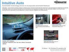 Automobile Tech Trend Report Research Insight 6