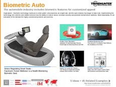 Biometric Technology Trend Report Research Insight 3
