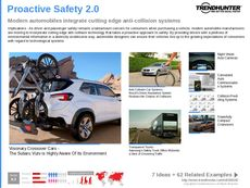 Automobile Tech Trend Report Research Insight 8