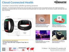 Crowdsourced Health Trend Report Research Insight 5