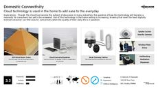 Home Technology Trend Report Research Insight 6