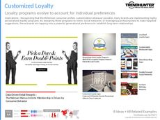 Loyalty Card Trend Report Research Insight 8