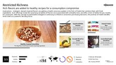 Healthy Dessert Trend Report Research Insight 6