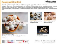 American Food Trend Report Research Insight 6