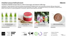 Healthy Dessert Trend Report Research Insight 7