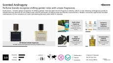 Perfume Trend Report Research Insight 5