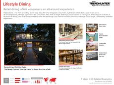 Interactive Dining Trend Report Research Insight 6
