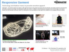 Summerwear Trend Report Research Insight 7