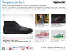 Designer Footwear Trend Report Research Insight 7