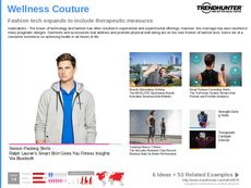 Couture Fashion Trend Report Research Insight 7