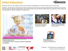 Kids Wearable Trend Report Research Insight 8