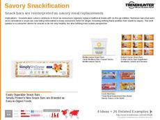 Healthy Snacking Trend Report Research Insight 7