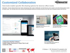 Collaboration Trend Report Research Insight 7
