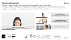 Maternity Product Trend Report Research Insight 4