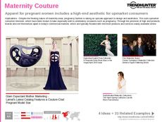 Couture Branding Trend Report Research Insight 5