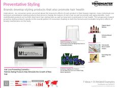 Hair Styling Trend Report Research Insight 6