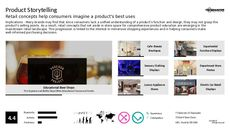 Immersive Product Experience Trend Report Research Insight 4