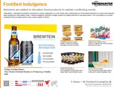 Self-Indulgence Trend Report Research Insight 5