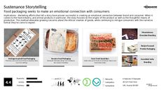 Sensory Packaging Trend Report Research Insight 5