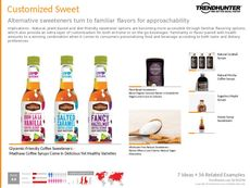 Natural Sweetener Trend Report Research Insight 7