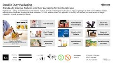 Sensory Packaging Trend Report Research Insight 6