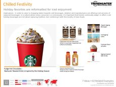 Holiday Drinks Trend Report Research Insight 7