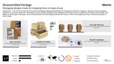 Sensory Packaging Trend Report Research Insight 8