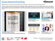 Heritage Branding Trend Report Research Insight 7