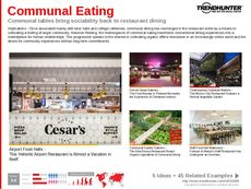 Restaurant Dining Trend Report Research Insight 4