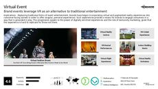 VR Technology Trend Report Research Insight 4