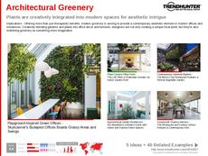 Indoor Greenery Trend Report Research Insight 4