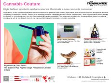 Couture Branding Trend Report Research Insight 6