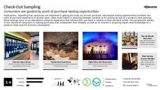 Experiential Reward Trend Report Research Insight 7