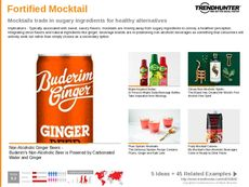 Non-Alcoholic Beverage Trend Report Research Insight 5
