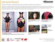 Fashion Collection Trend Report Research Insight 8