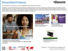 Microfinance Trend Report Research Insight 8