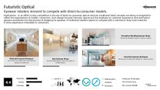Retail Aesthetic Trend Report Research Insight 1