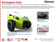 Car Automation Trend Report Research Insight 7