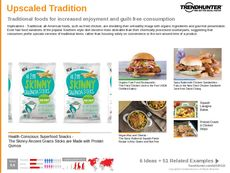 Gourmet Cuisine Trend Report Research Insight 6
