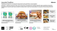 Fast Food Trend Report Research Insight 5