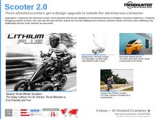 Motorcycle Trend Report Research Insight 1