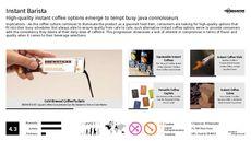 Caffeine Trend Report Research Insight 8