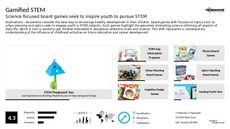STEM Toy Trend Report Research Insight 8