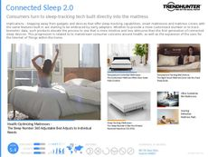 Bed Trend Report Research Insight 8