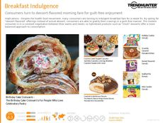 Dessert Trend Report Research Insight 4