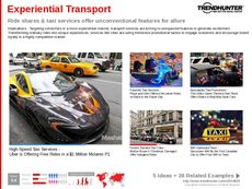 Urban Transportation Trend Report Research Insight 7