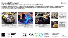 Immersive Tech Trend Report Research Insight 6