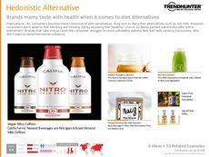 Dairy Alternative Trend Report Research Insight 6